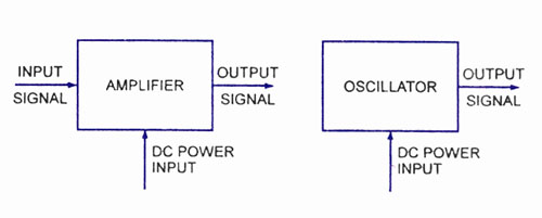 Differences - amplifiers and oscillators